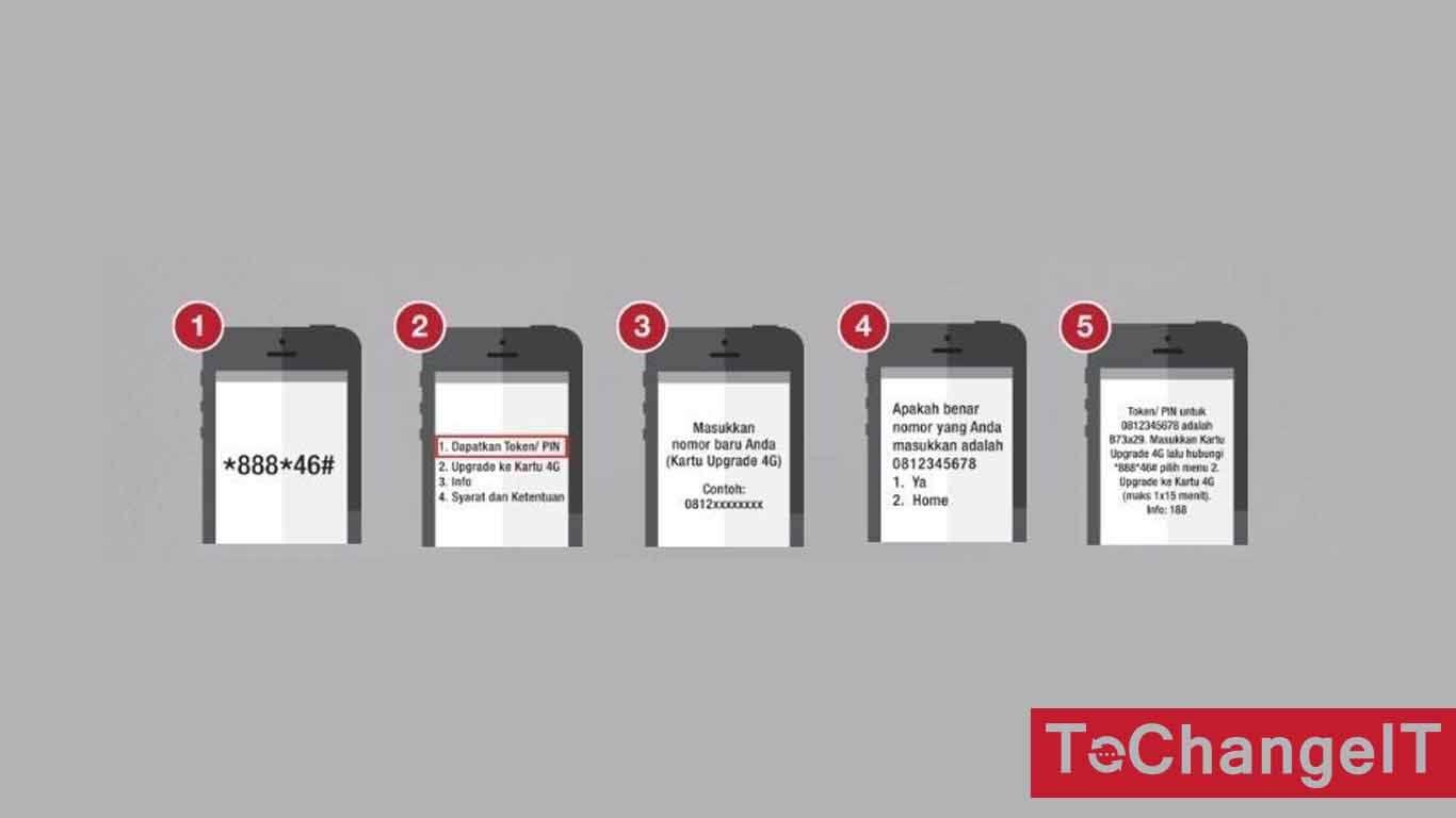 aktifkan 4g telkomsel tanpa ganti kartu