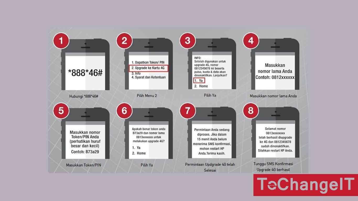 cara upgrade kartu telkomsel 3g ke 4g online
